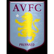 Aston Villa Vs Brentford Head To Head